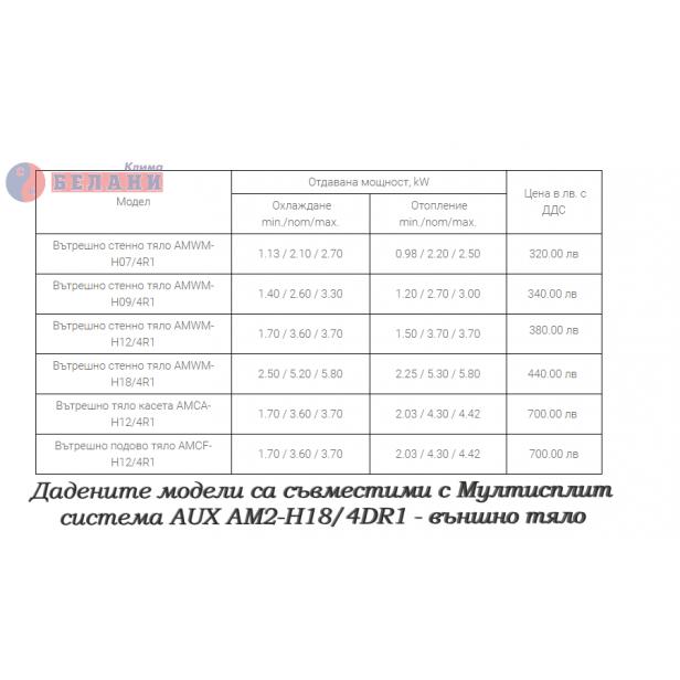 Външно тяло AUX AM2-H18/4DR1