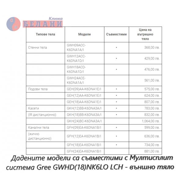 Външно тяло Gree GWHD(18)NK6LO LCH