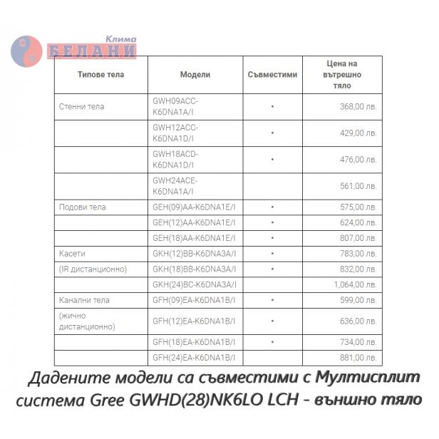 Външно тяло Gree GWHD(36)NK6LO LCH